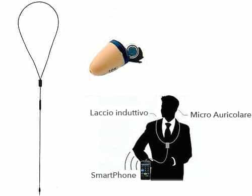 Micro auricolari base